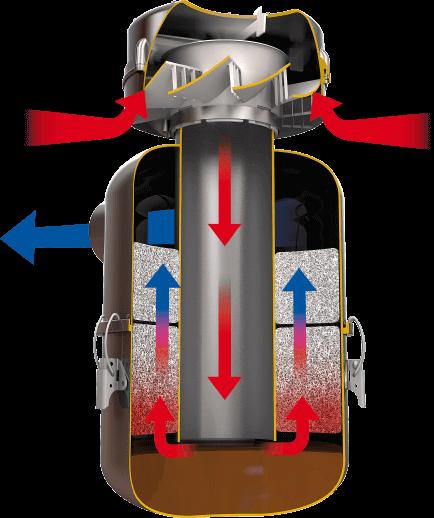 Ölbadluftfilter